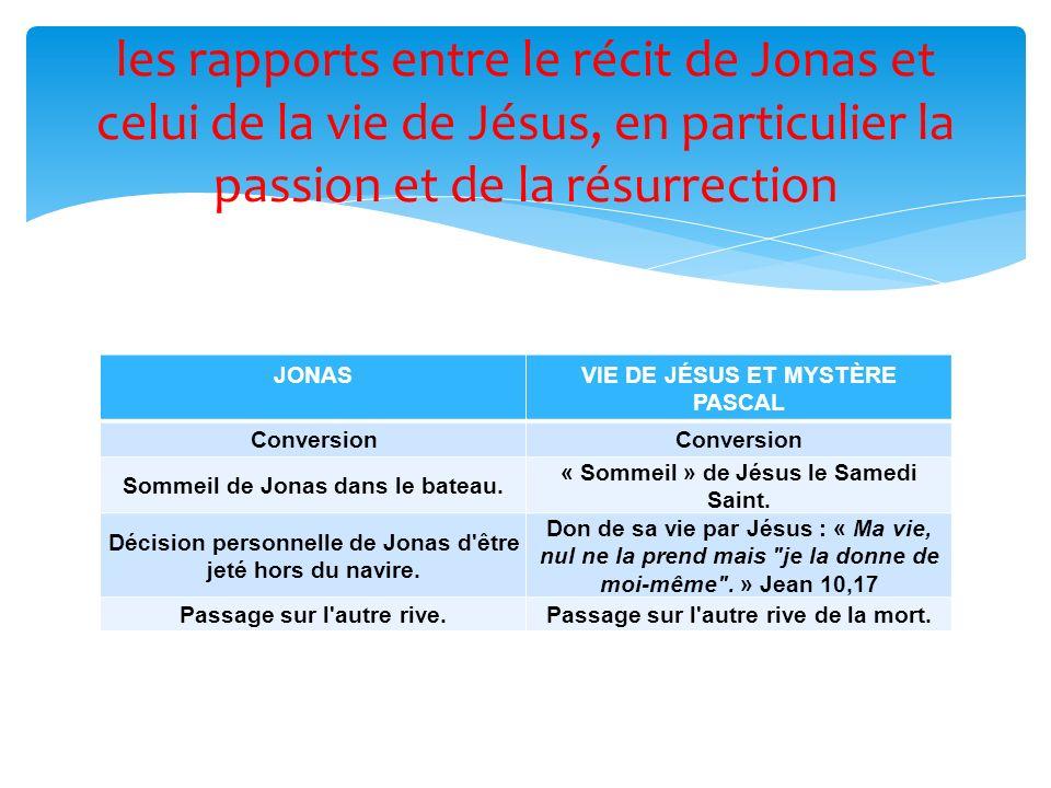 les rapports entre le récit de Jonas et celui de la vie de Jésus, en particulier la passion et de la résurrection