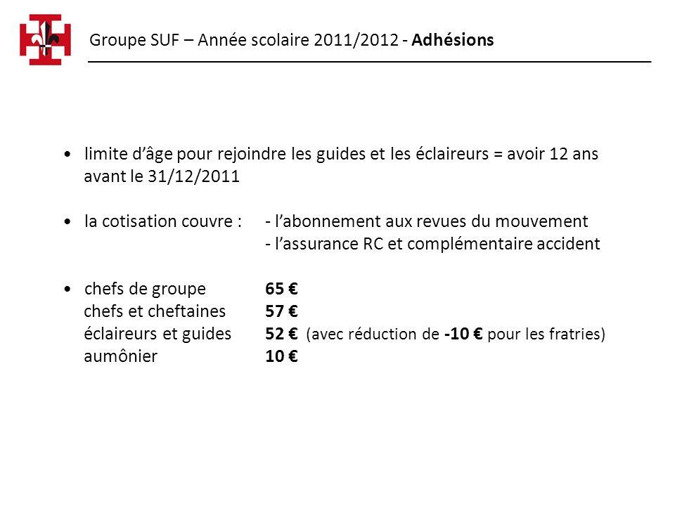 Groupe SUF – Année scolaire 2011/2012 - Adhésions