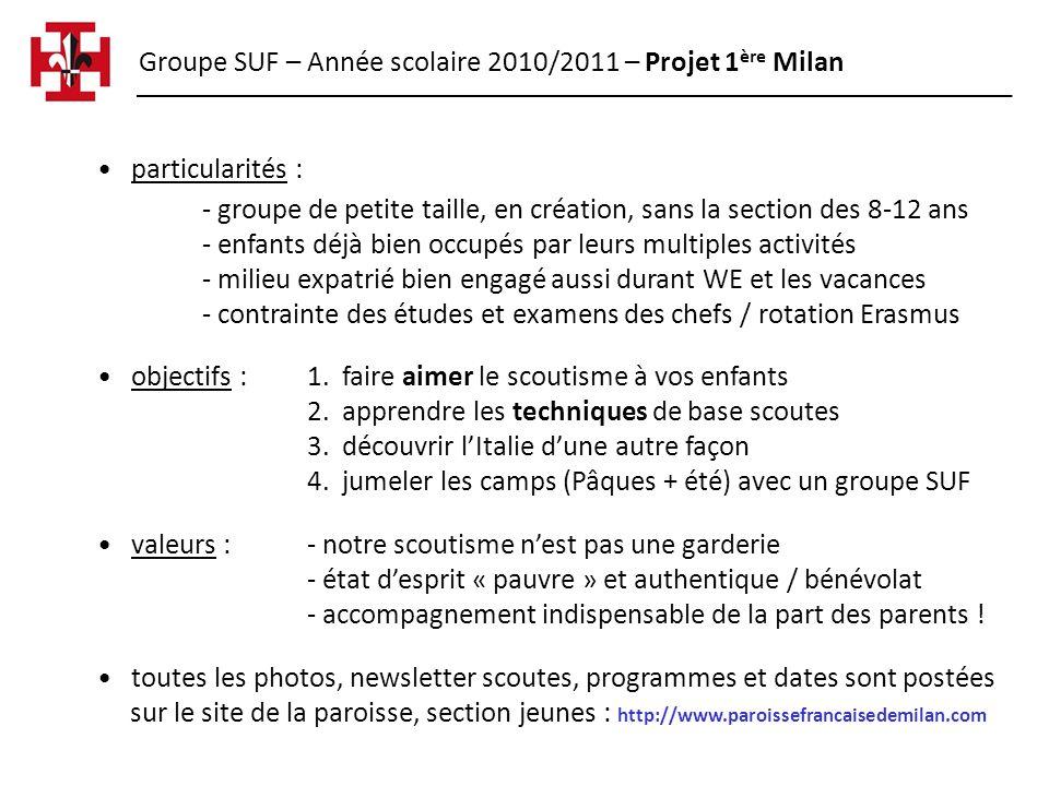 Groupe SUF – Année scolaire 2010/2011 – Projet 1ère Milan