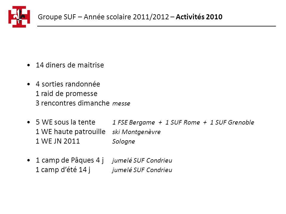 Groupe SUF – Année scolaire 2011/2012 – Activités 2010