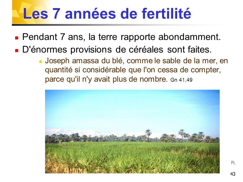 Les 7 années de fertilité
