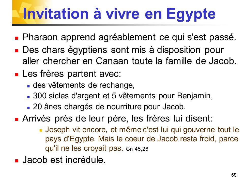 Invitation à vivre en Egypte