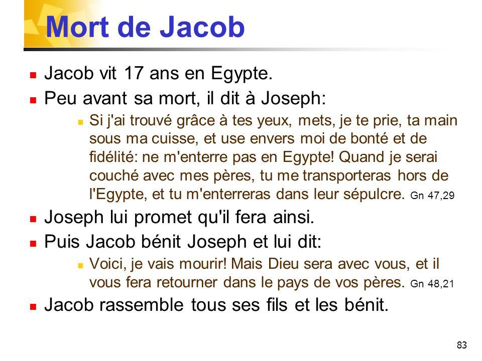 Mort de Jacob Jacob vit 17 ans en Egypte.