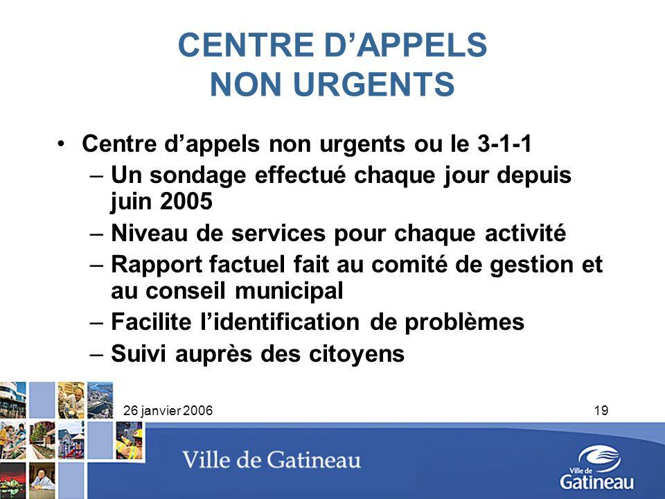 CENTRE D'APPELS NON URGENTS