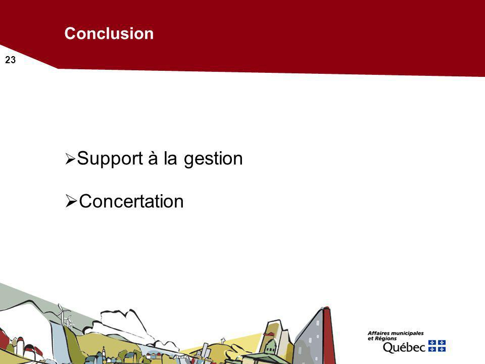 Conclusion Support à la gestion Concertation