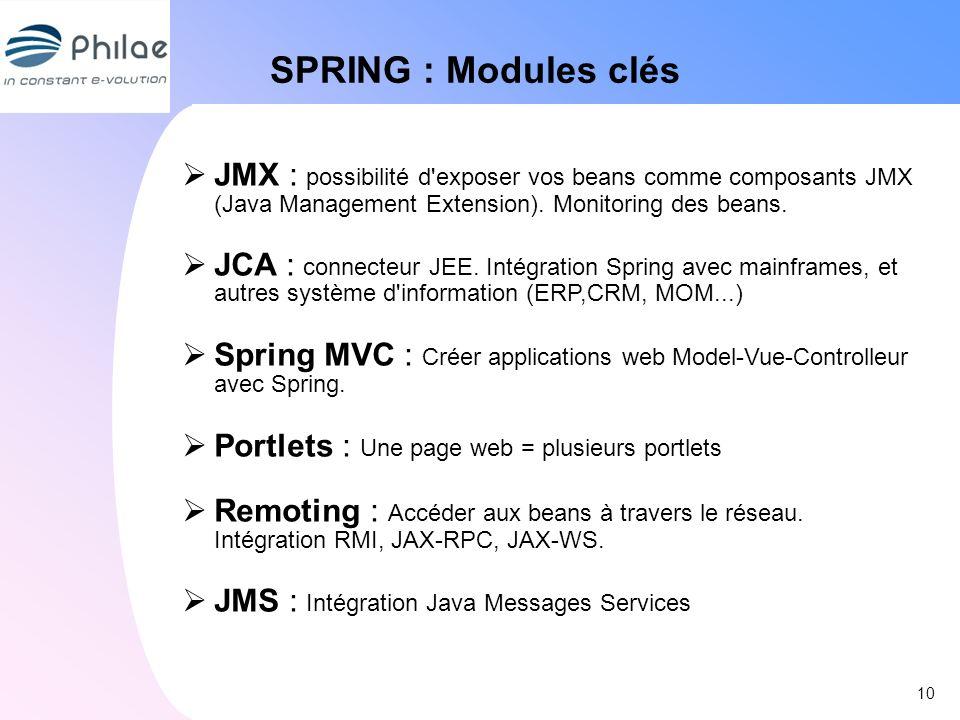 SPRING : Modules clés JMX : possibilité d exposer vos beans comme composants JMX (Java Management Extension). Monitoring des beans.