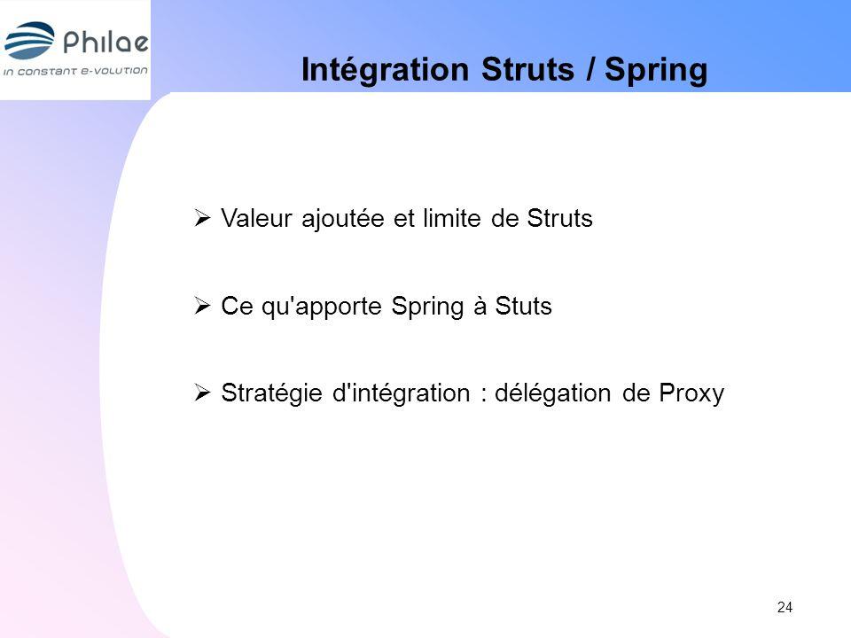 Intégration Struts / Spring