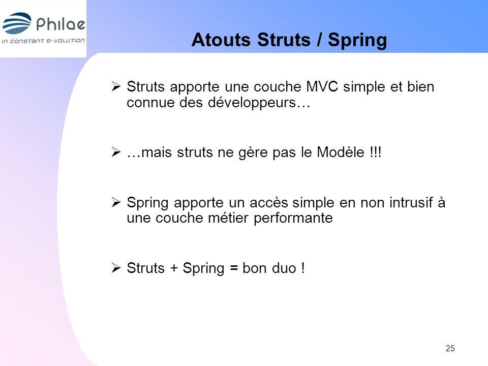 Atouts Struts / Spring Struts apporte une couche MVC simple et bien connue des développeurs… …mais struts ne gère pas le Modèle !!!
