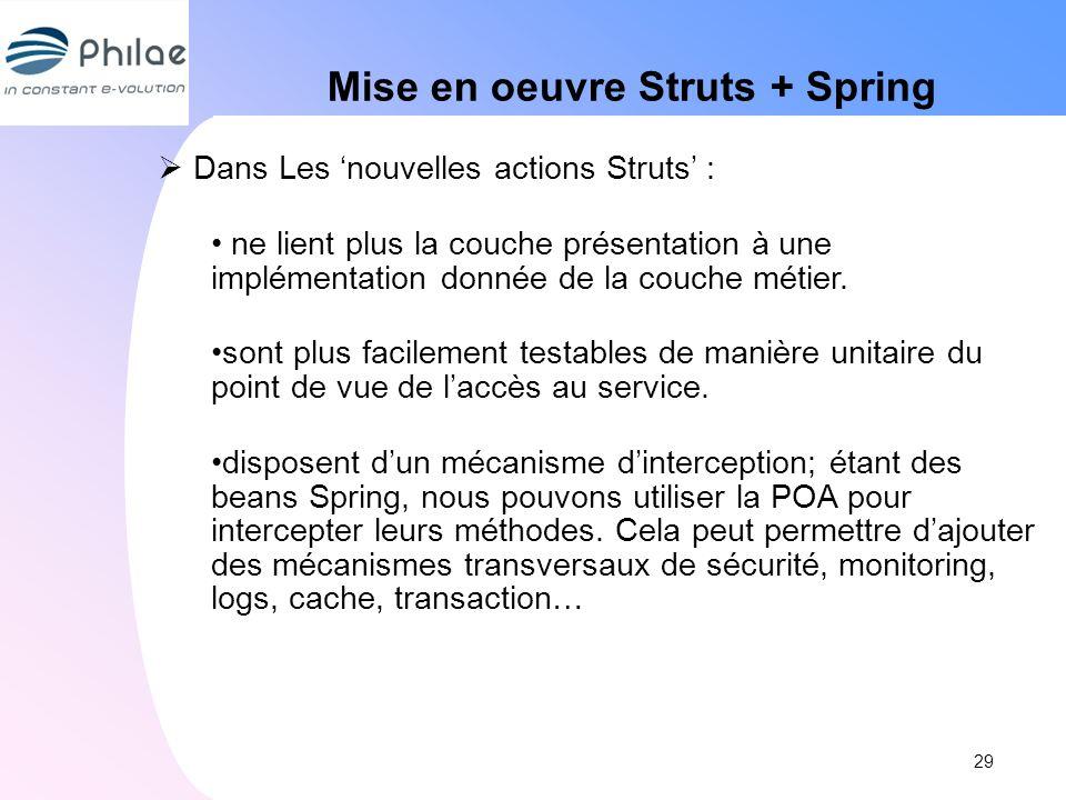 Mise en oeuvre Struts + Spring