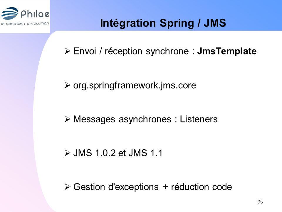 Intégration Spring / JMS