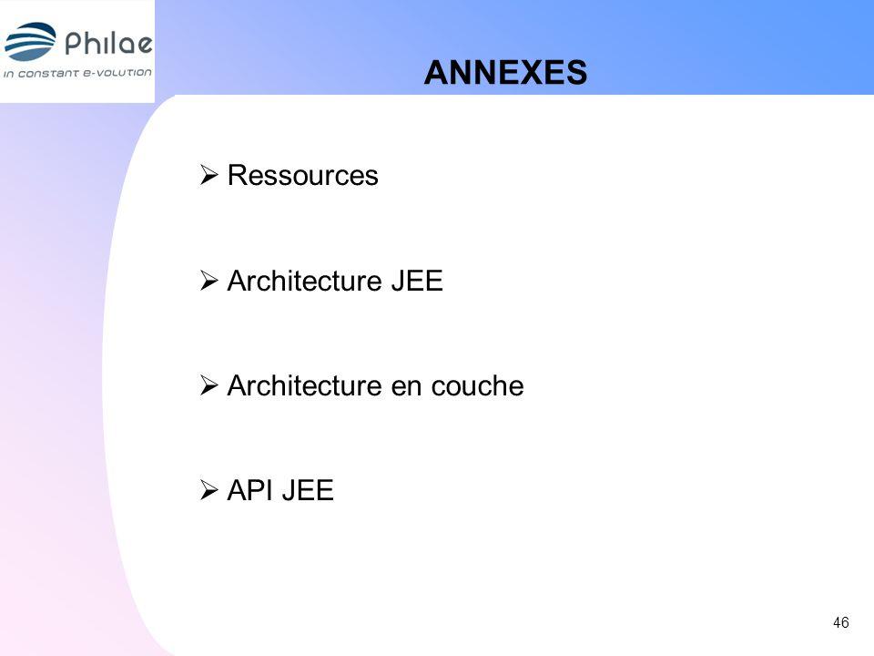 ANNEXES Ressources Architecture JEE Architecture en couche API JEE 46