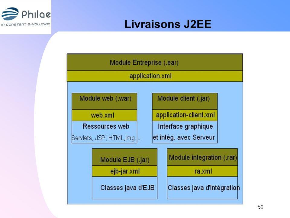 Livraisons J2EE 50 50