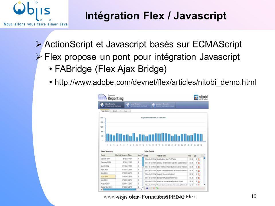 Intégration Flex / Javascript