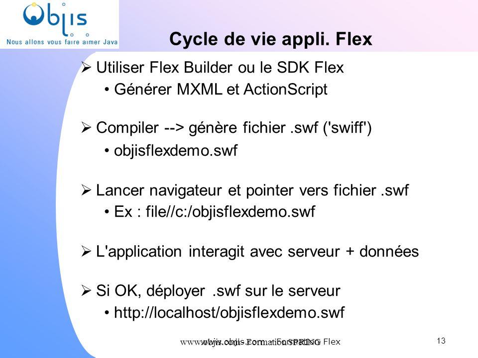 Cycle de vie appli. Flex Utiliser Flex Builder ou le SDK Flex
