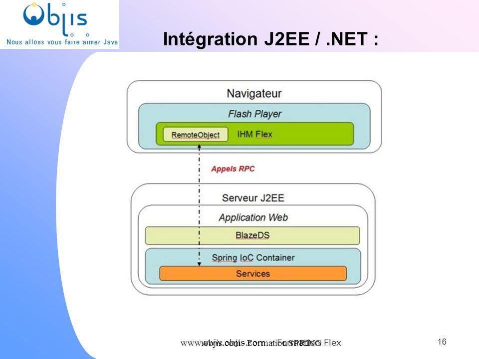 Intégration J2EE / .NET : www.objis.com - Formation SPRING