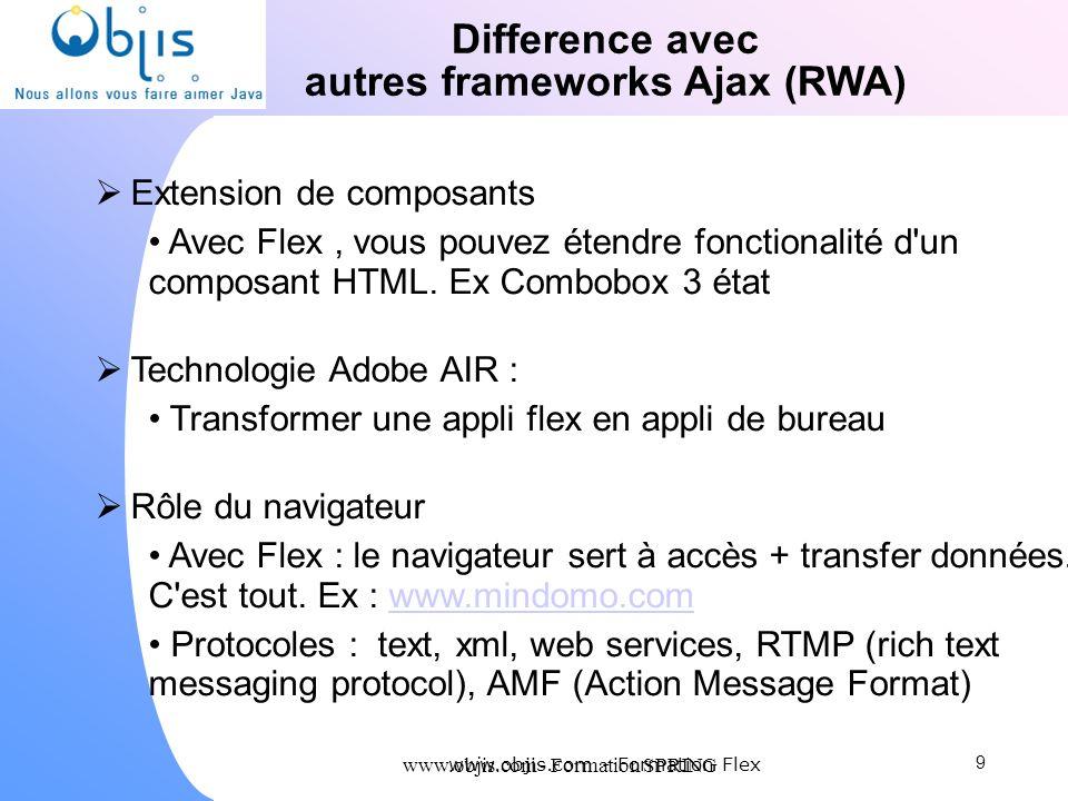 autres frameworks Ajax (RWA)