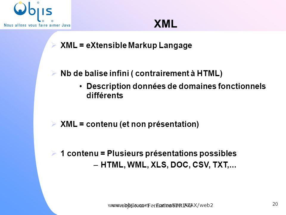 XML XML = eXtensible Markup Langage