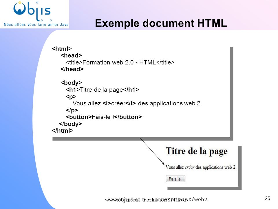 Exemple document HTML <html> <head>