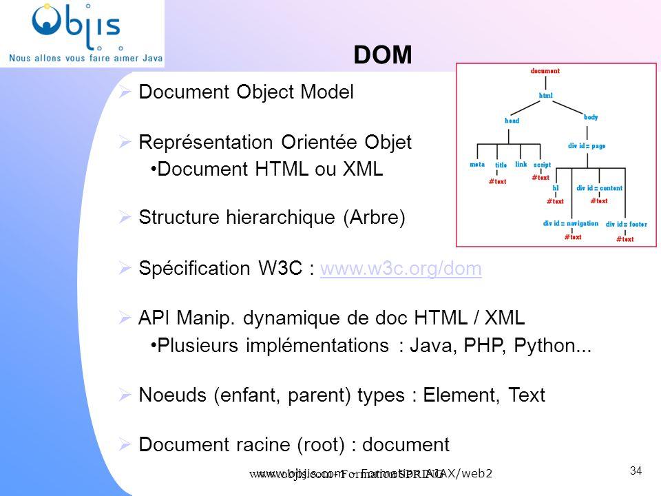 DOM Document Object Model Représentation Orientée Objet