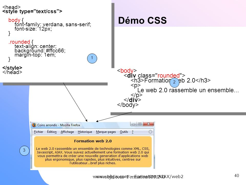 Démo CSS <body> <div class= rounded >