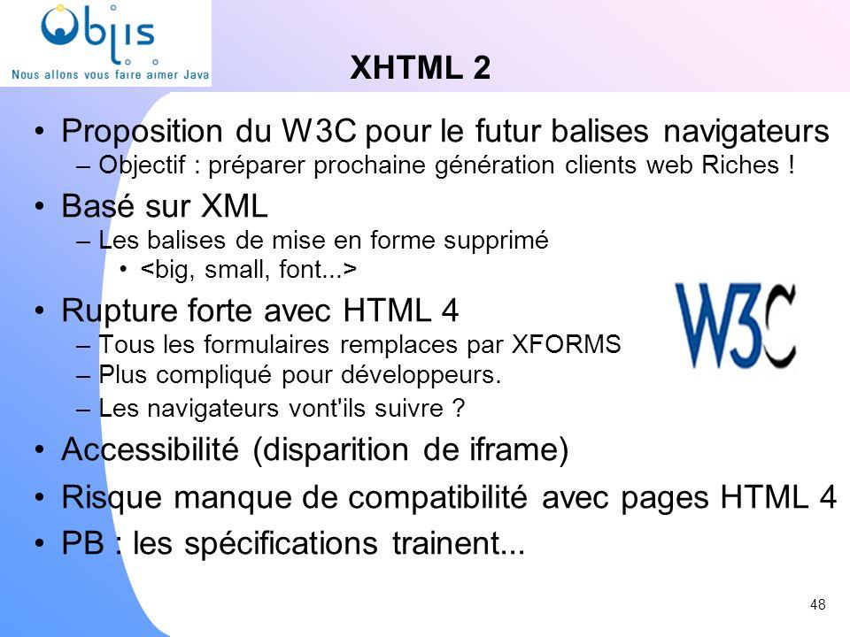 Proposition du W3C pour le futur balises navigateurs Basé sur XML