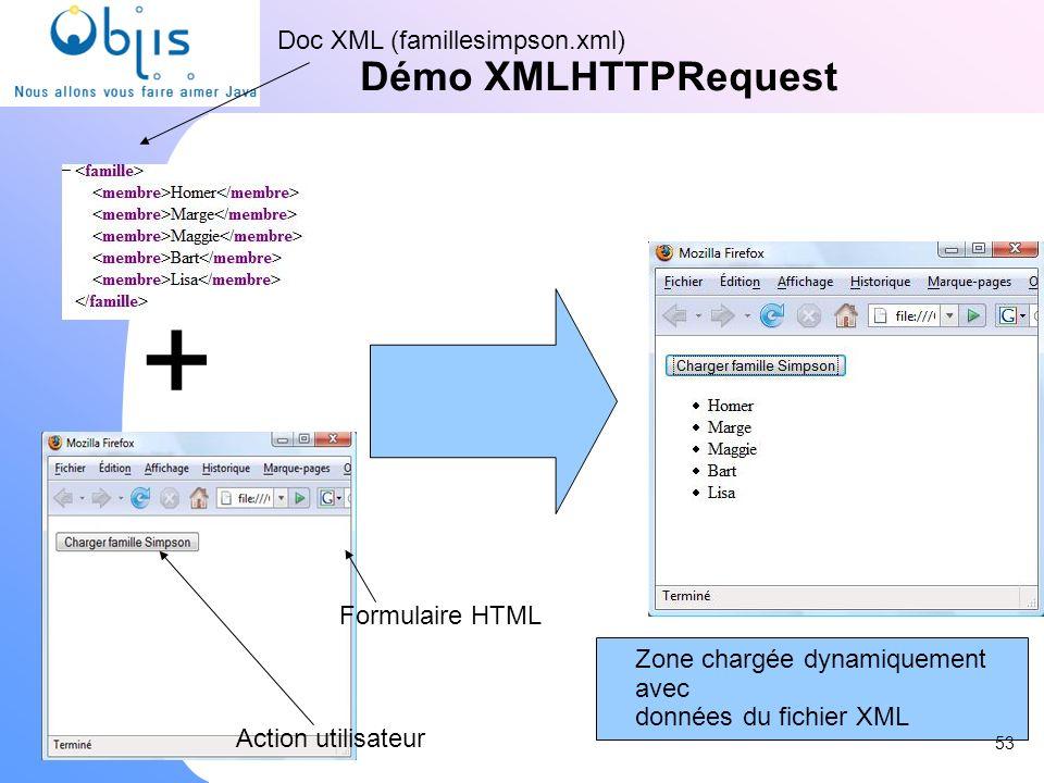 + Démo XMLHTTPRequest Doc XML (famillesimpson.xml) Formulaire HTML