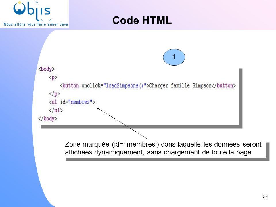 Code HTML 1. Zone marquée (id= membres ) dans laquelle les données seront. affichées dynamiquement, sans chargement de toute la page.