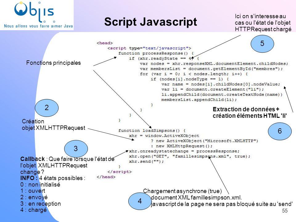 Script Javascript Ici on s interesse au cas ou l état de l objet HTTPRequest chargé. 5. Fonctions principales.