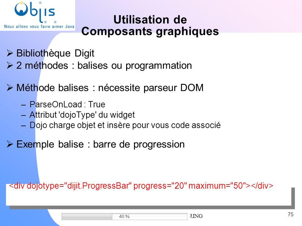 Utilisation de Composants graphiques