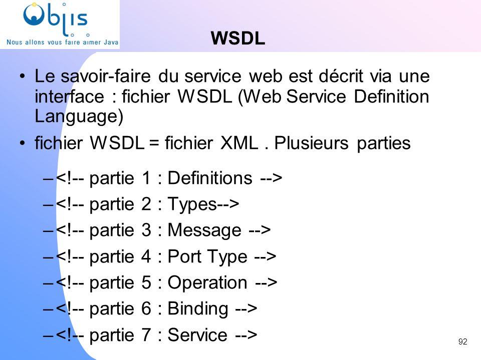fichier WSDL = fichier XML . Plusieurs parties