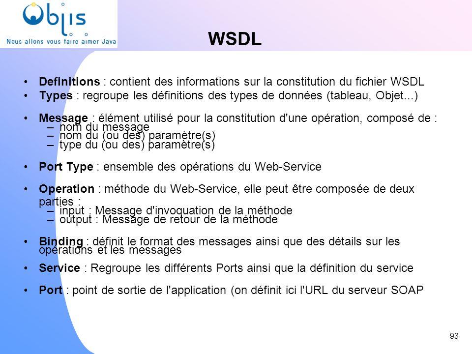 WSDLDefinitions : contient des informations sur la constitution du fichier WSDL.
