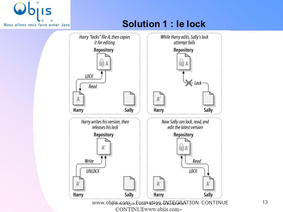 Solution 1 : le lockwww.objis.com - Formation INTEGRATION CONTINUE. www.objis.com - INTEGRATION CONTINUEwww.objis.com - Formation SPRING.
