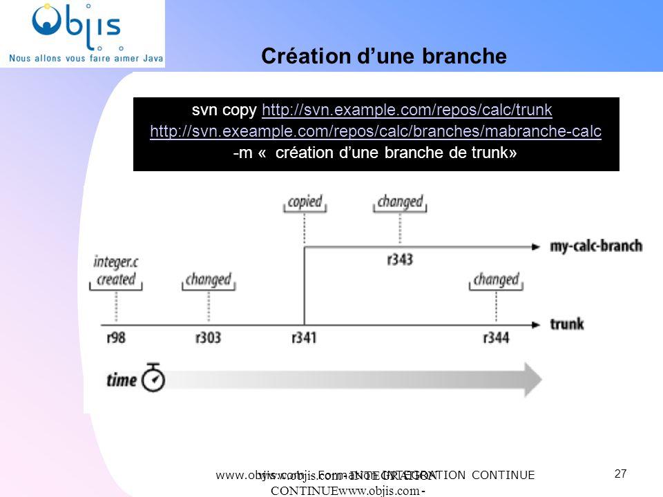 Création d'une branche