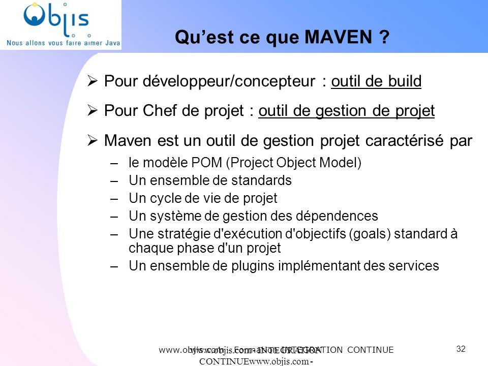 Qu'est ce que MAVEN Pour développeur/concepteur : outil de build