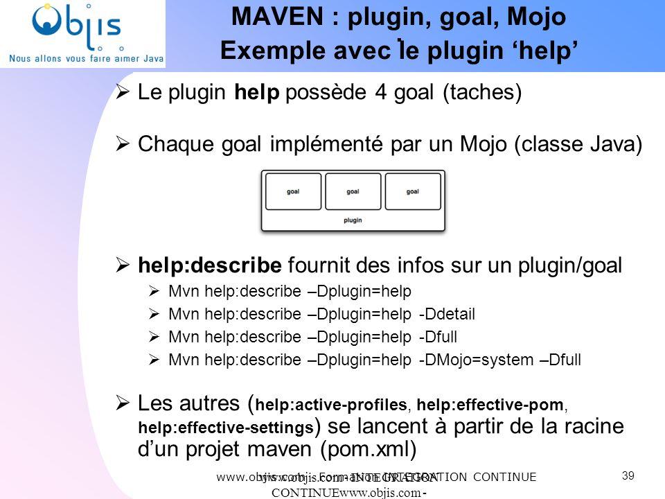 MAVEN : plugin, goal, Mojo . Exemple avec le plugin 'help'