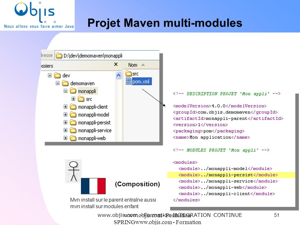 Projet Maven multi-modules