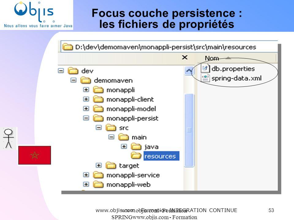 Focus couche persistence : les fichiers de propriétés