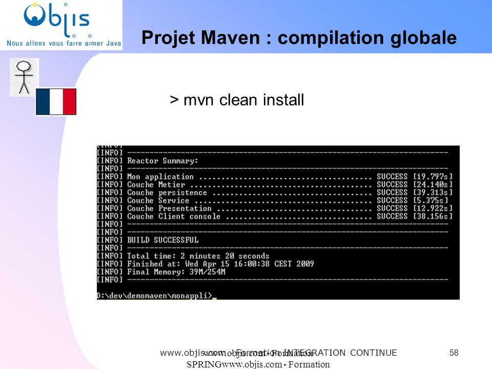 Projet Maven : compilation globale