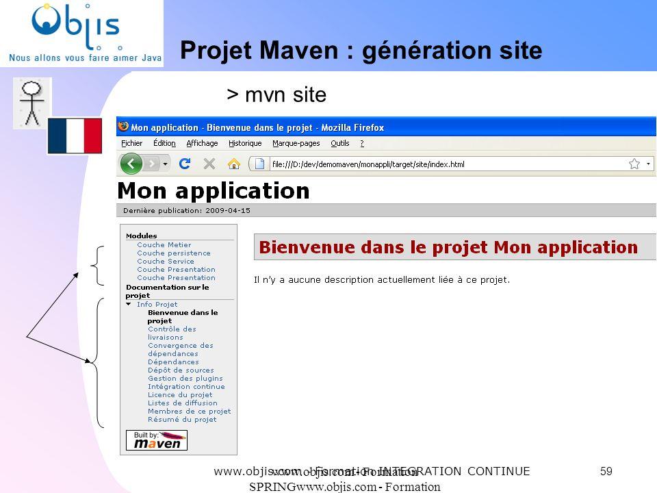 Projet Maven : génération site