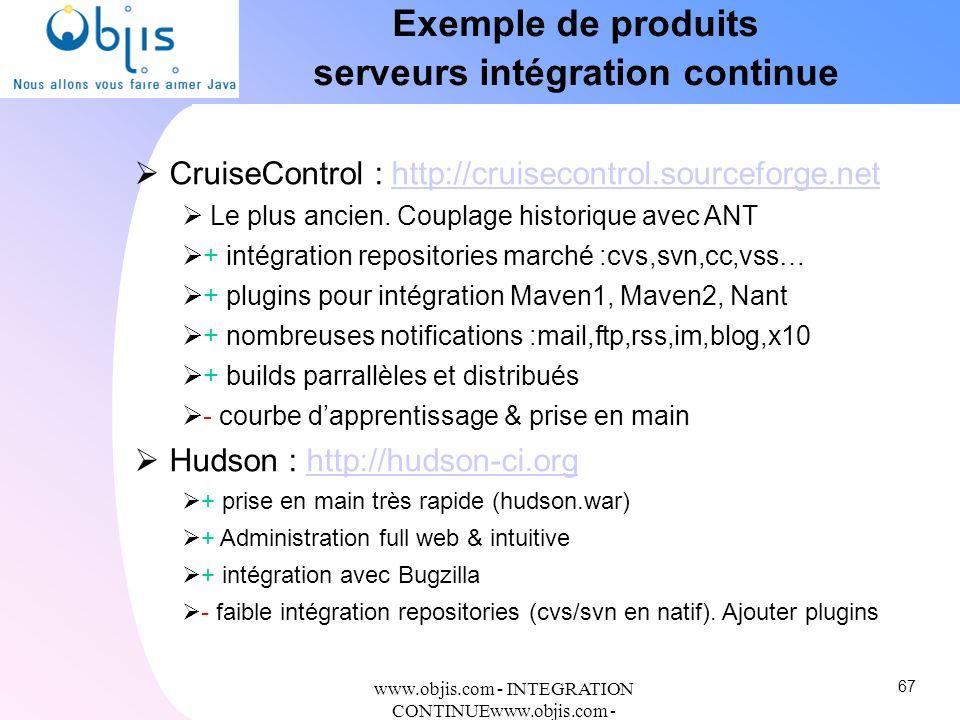 Exemple de produits serveurs intégration continue