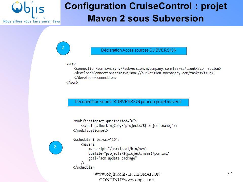 Configuration CruiseControl : projet Maven 2 sous Subversion
