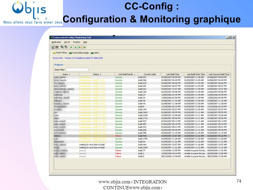 CC-Config : Configuration & Monitoring graphique