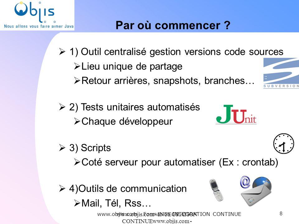 Par où commencer 1) Outil centralisé gestion versions code sources