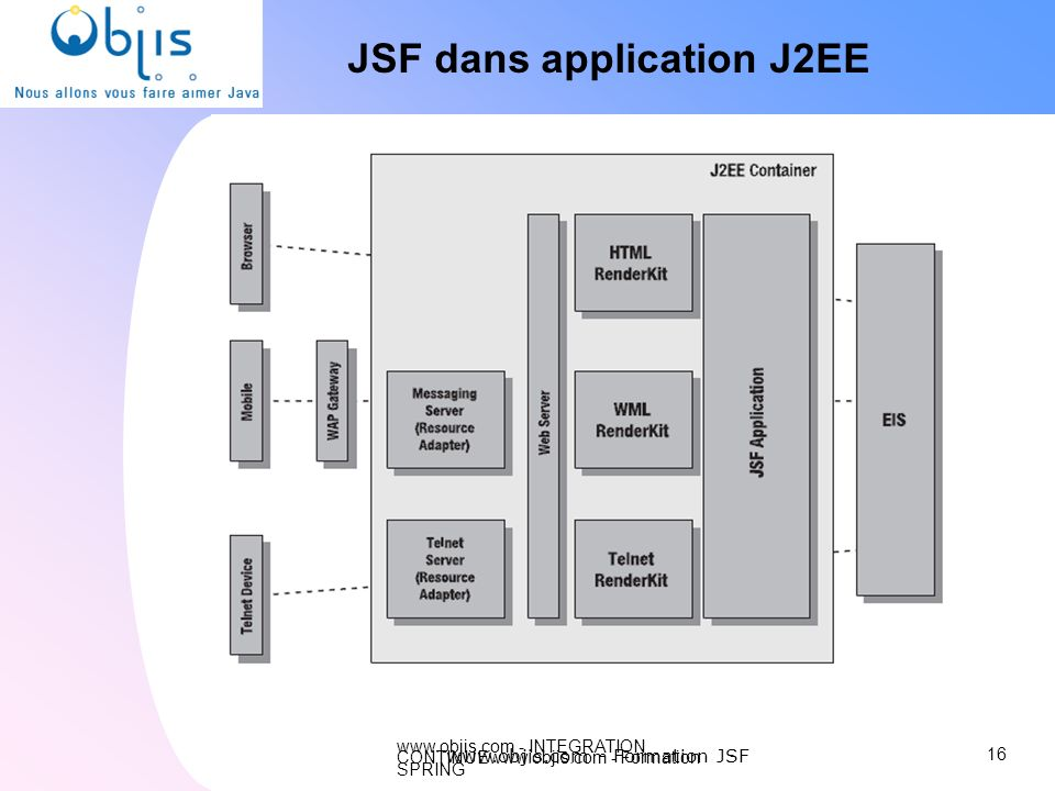 JSF dans application J2EE