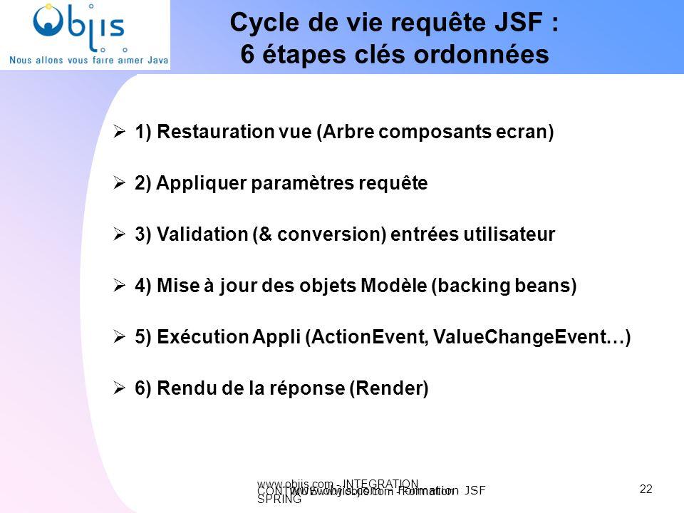 Cycle de vie requête JSF :