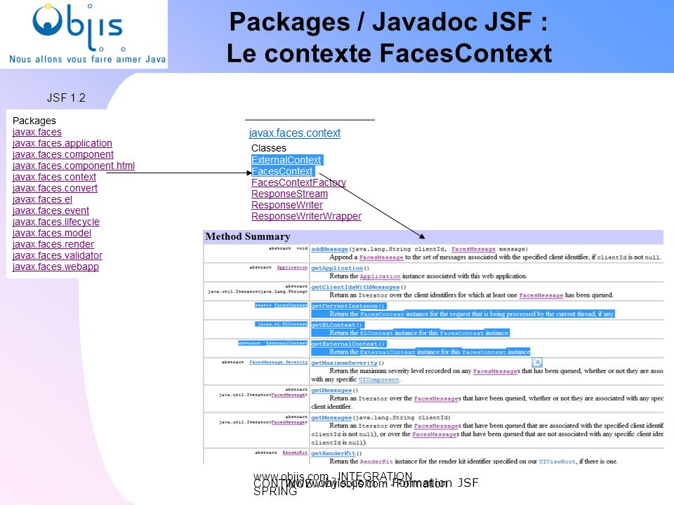 Packages / Javadoc JSF : Le contexte FacesContext