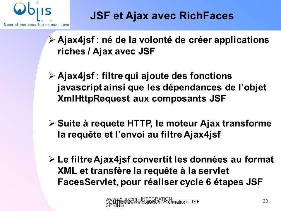 JSF et Ajax avec RichFaces