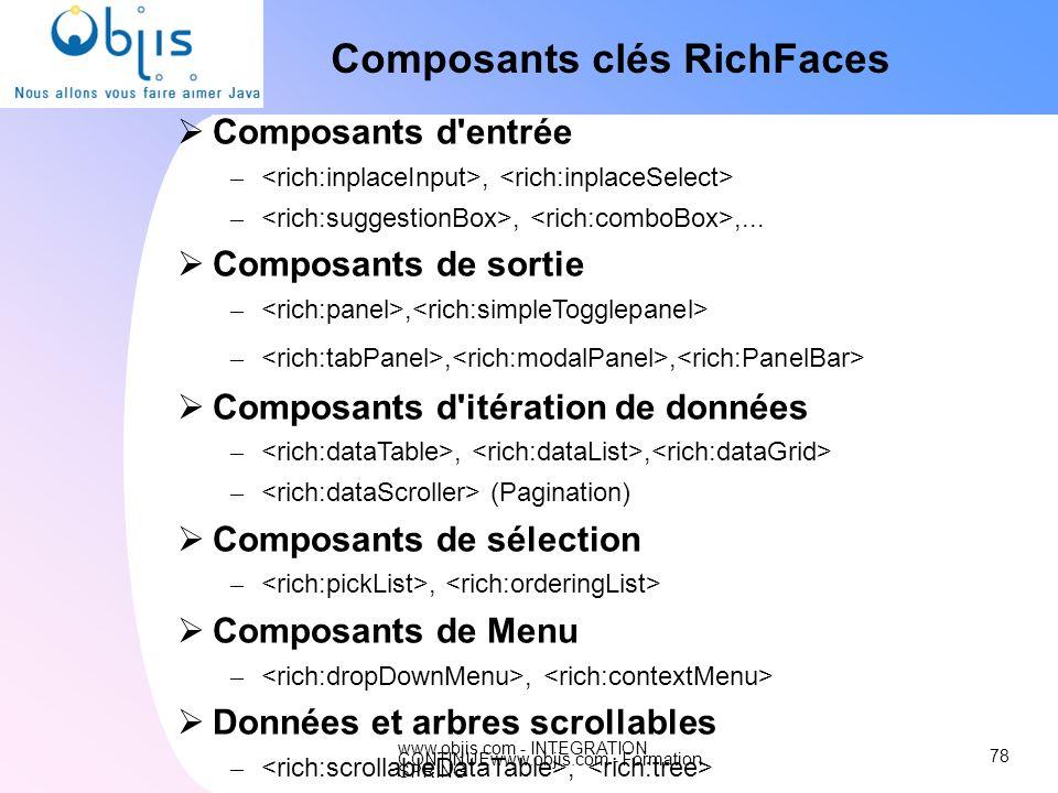 Composants clés RichFaces