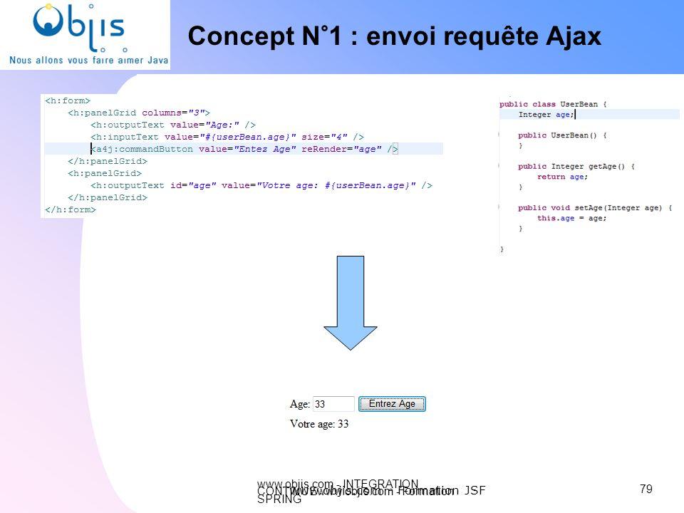 Concept N°1 : envoi requête Ajax