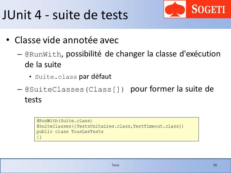 JUnit 4 - suite de tests Classe vide annotée avec